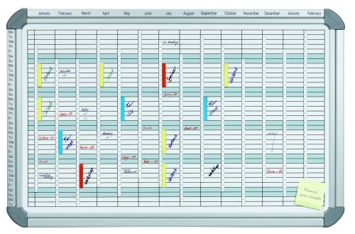 Gentoo Proline Multifunction Planner - 945mm x 615mm